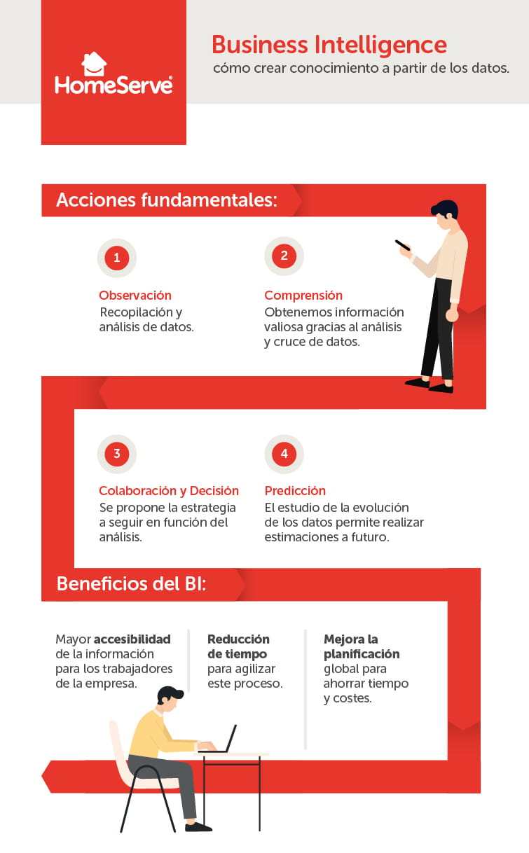 Infografia_Business Intelligence
