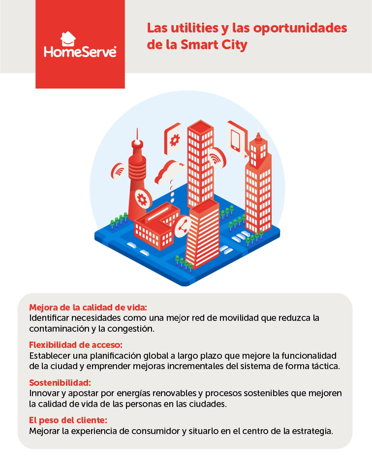 Utilities y smartcities_HomeServe