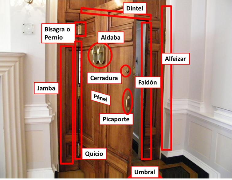 Qu es una jamba o tapeta de puerta sus tipos y c mo se - Dintel de madera ...